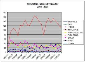 All_sectors_by_quarter_3rd_quarte_6