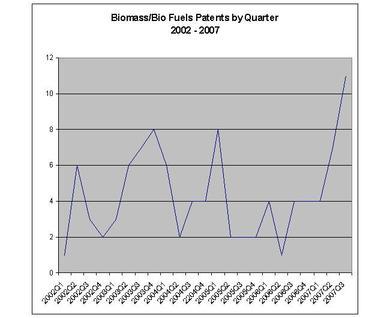 Biomass2_by_quarter_3rd_quarter_2_2